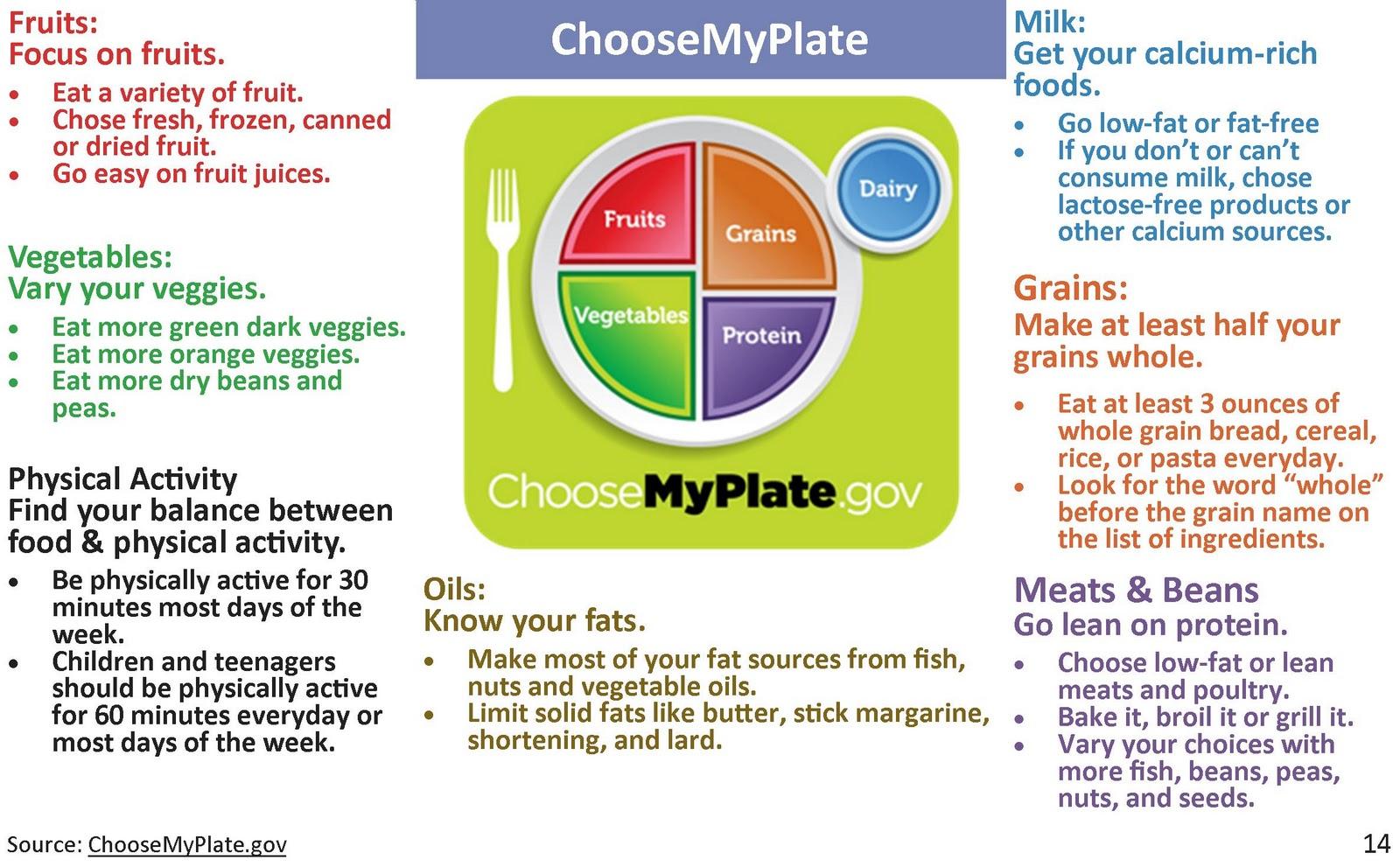 My Healthy Diet Tips