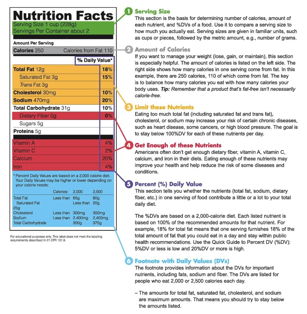 Nutrition_Label_wDESCRIPTORCOPY_Eng-page-001